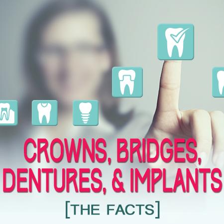 CBDI-Facts